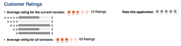 iphone appstore ratings